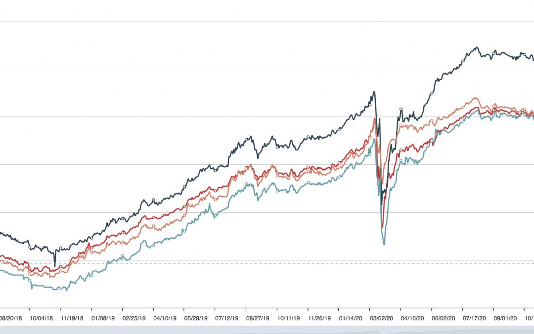 May 17, 2021: Total Return Bond ETFs Review