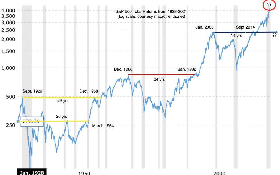 July 12, 2021: The Long Forgotten Bear Market Cycles