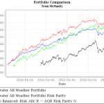 all-weather-risk-parity-032014
