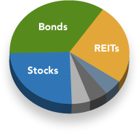 Smart Money Unfazed By The Recent Stock Decline