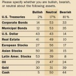barron's_big_money_poll_042012