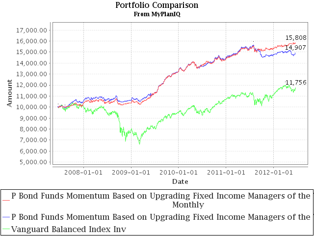 Reasonable Returns For Retirees And Conservative Investors