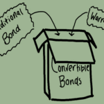 convertible-bonds_b