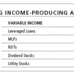neuberger-bergman-032012-income-securities-categories