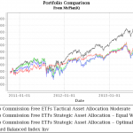 schwab_commission_free_ETFs_102013